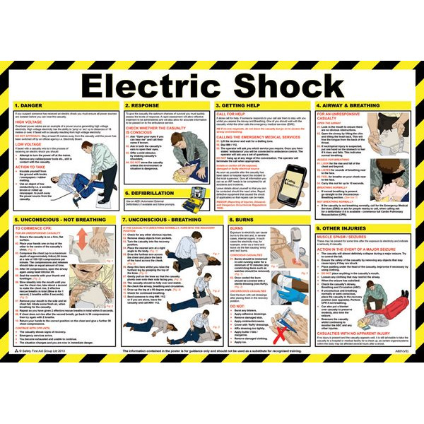Electric Shock Treatment Guidance Poster - 59cm x 42cm