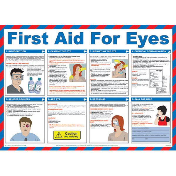 First Aid For Eyes Poster - 59cm x 42cm