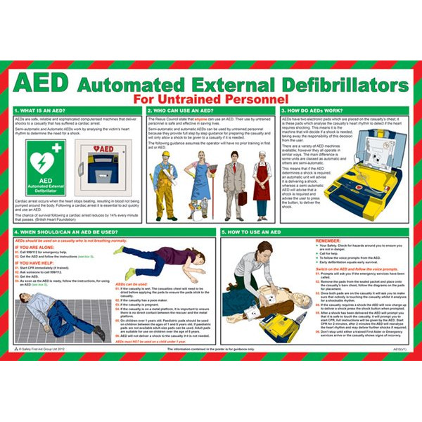 Defibrillator Guide Poster For Untrained Personnel - 59cm x 42cm