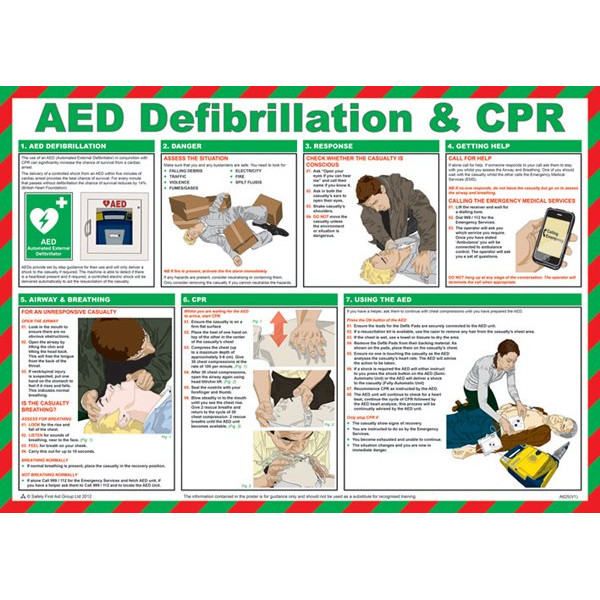 Defibrillator Guide Poster For Trained Personnel - 59cm x 42cm
